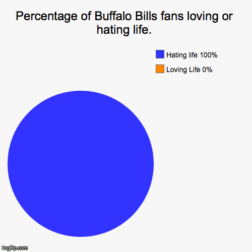 Yup, These Are My Friends–Bills Edition?
